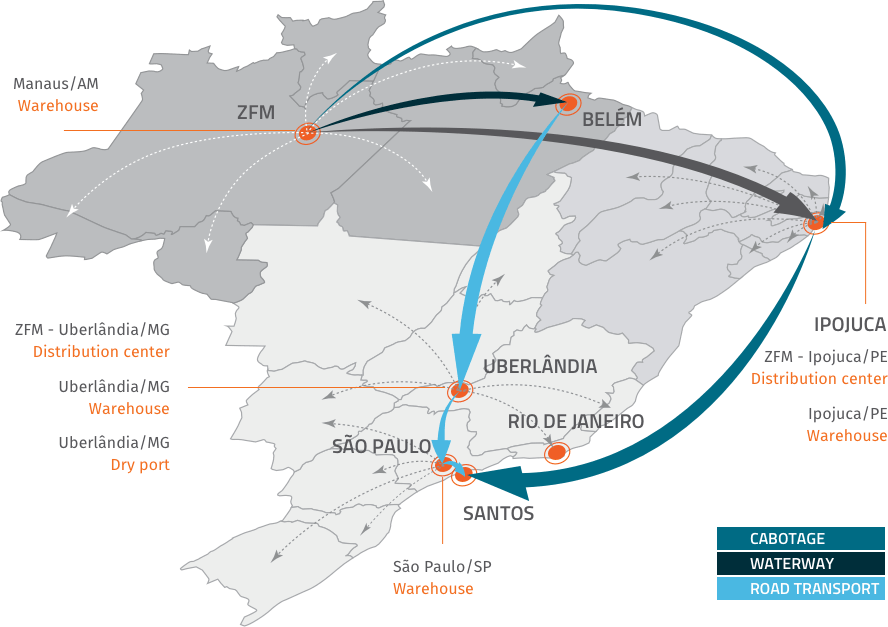 Supporte's Structure: Manaus, Ipojuca and Uberlândia - End